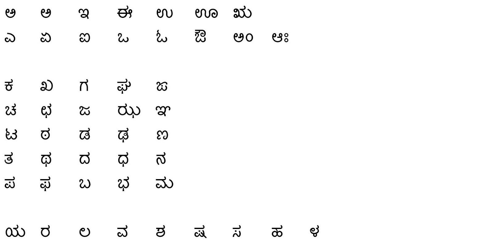Kannada Varnamala