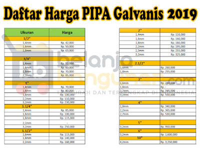 Pabrik Pipa Galvanis | pipagalvanis.net