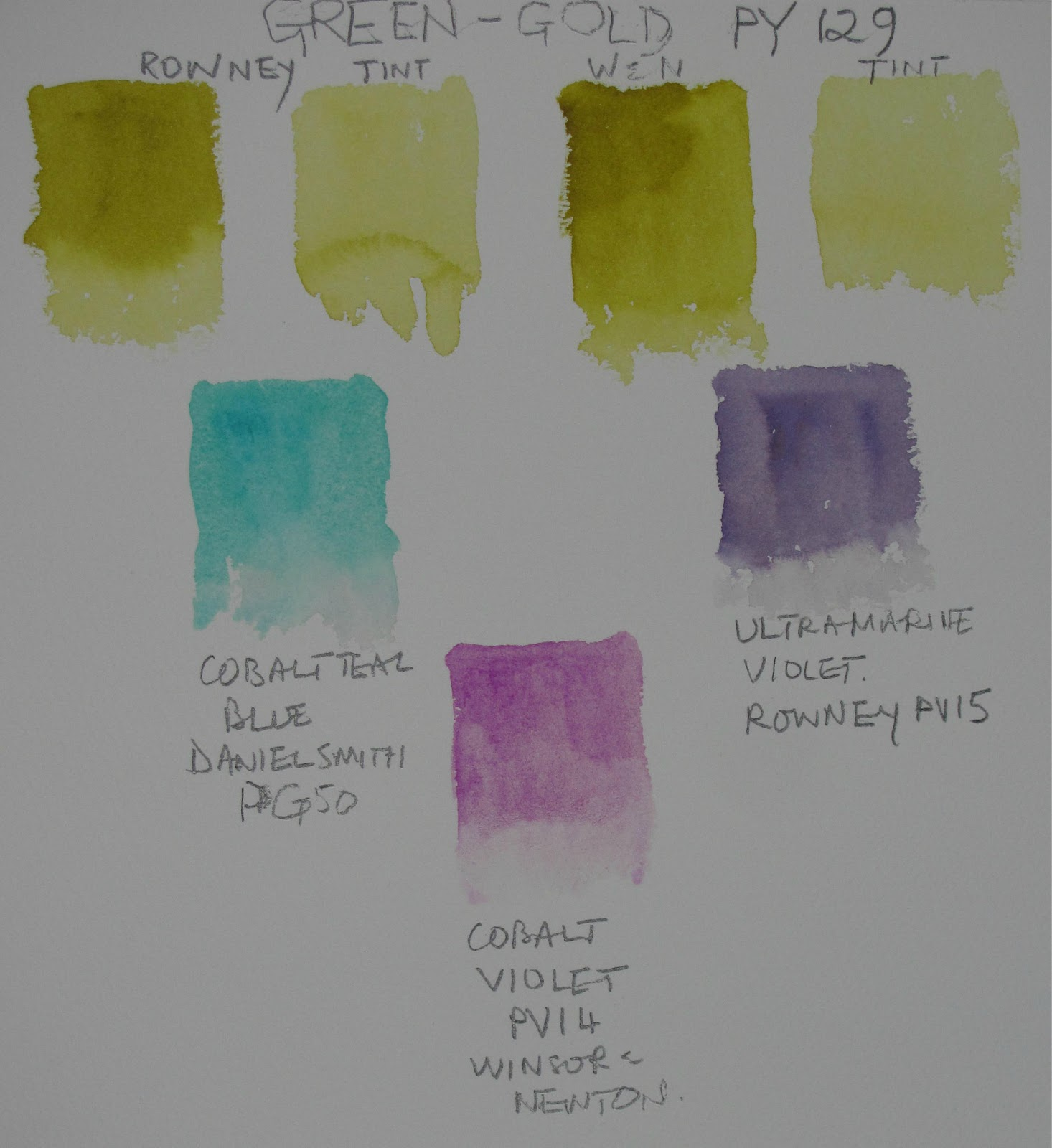 The Watercolour Log Green Gold Pigment Yellow 129 Py129