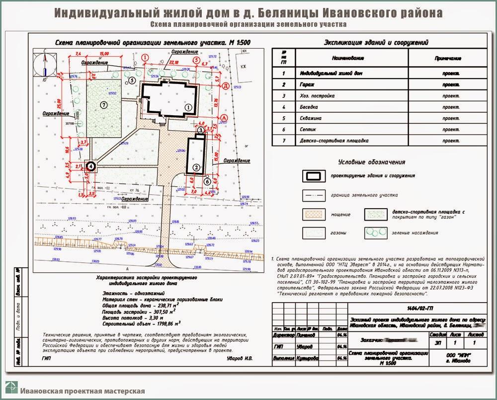 Проект одноэтажного жилого дома в пригороде г. Иваново - д. Беляницы Ивановского района. СПОЗУ