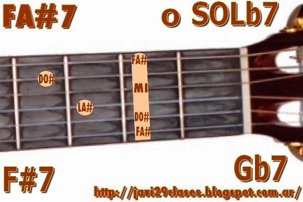 FA#7 = SOLb7 acorde de guitarra con séptima o dominante de SI