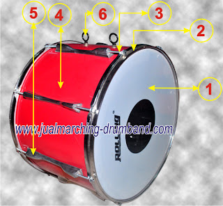 SPEC BASS DRUM PAKET DRUM BAND