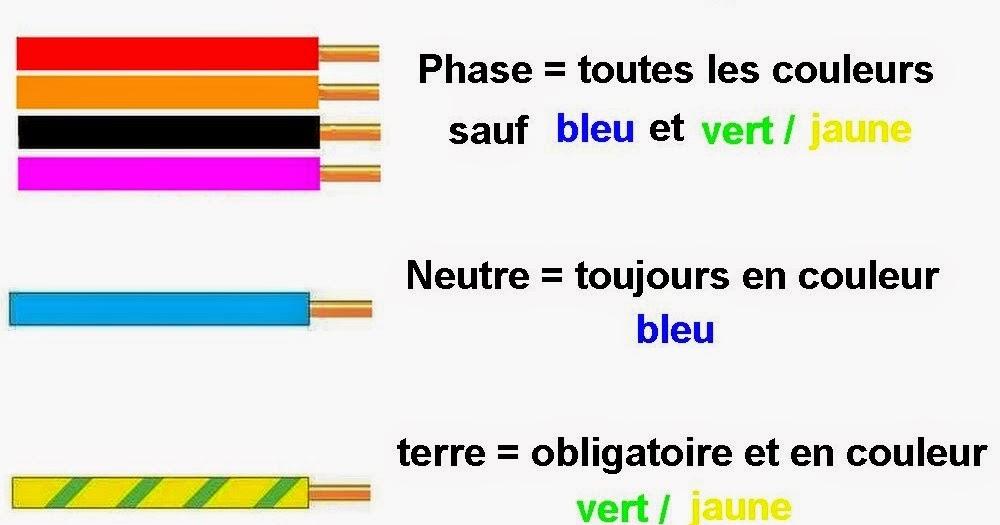 Schema Electrique Branchement Cablage - Couleur Des Fils Electrique