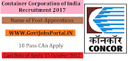 Container Corporation of India Recruitment 2017– 16 Apprentices