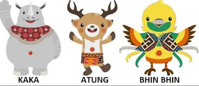 logo dan maskot asian games 2018 ke 18th