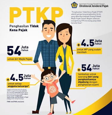 Tarif PTKP Terbaru 2019 | Update PTKP