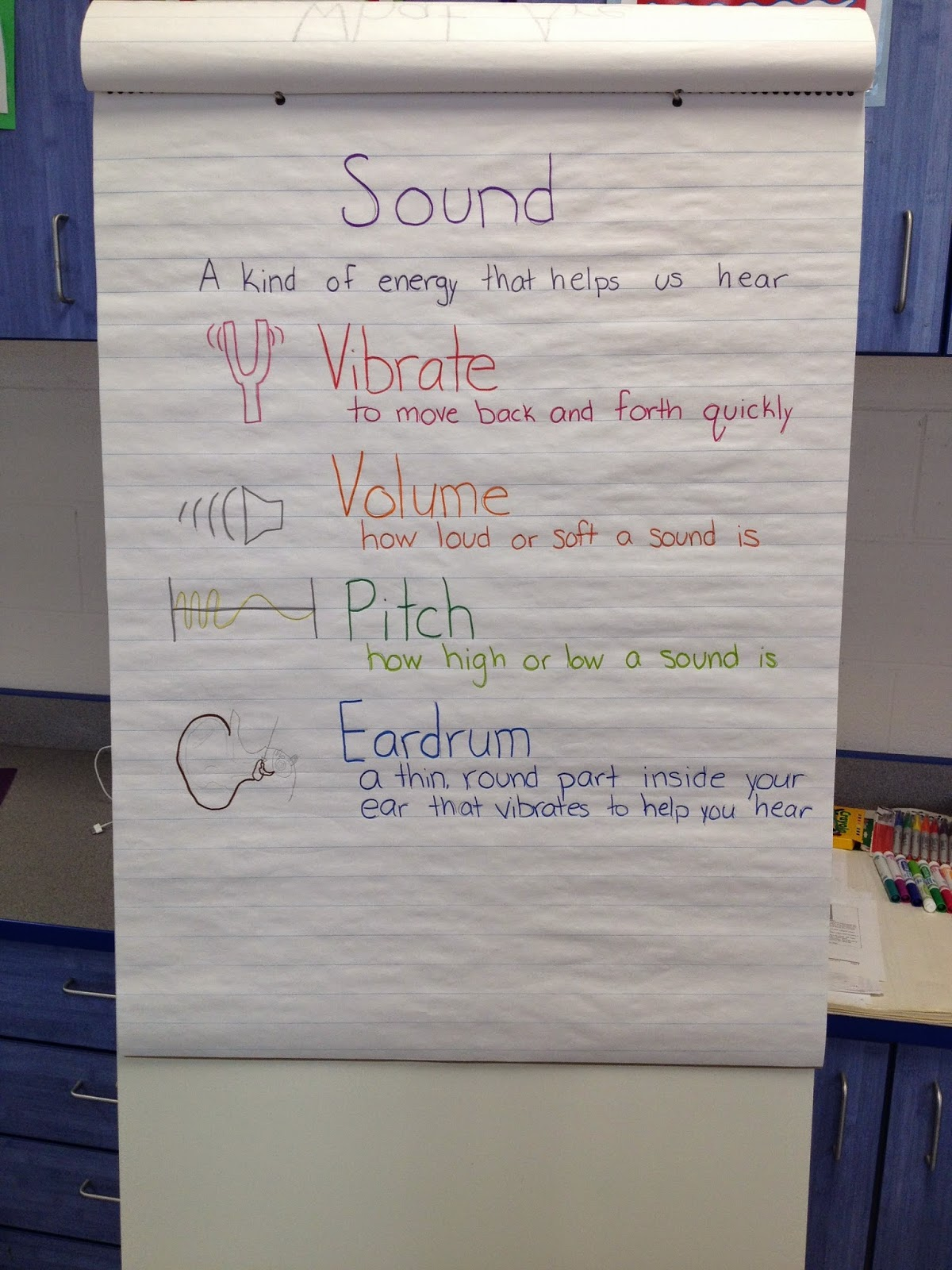 In my district we teach 2nd grade students about Sound Energy as a whole unit. Enjoy this vocabulary foldable freebie just for being a reader of my blog.