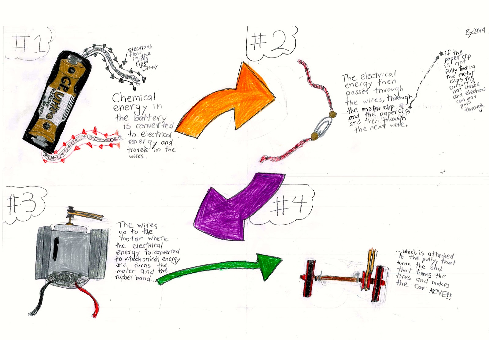 how solar power works diagram herbivore carnivore omnivore venn to work energy pdf postscatk2 over blog