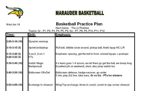 X\u0027s  O\u0027s of Basketball Defensive Practice Planning
