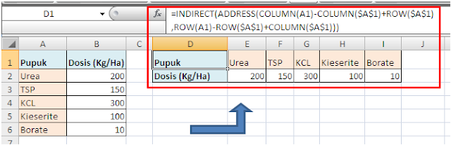 Contoh Rumus INDIRECT ADDRESS untuk Transpose Data Excel