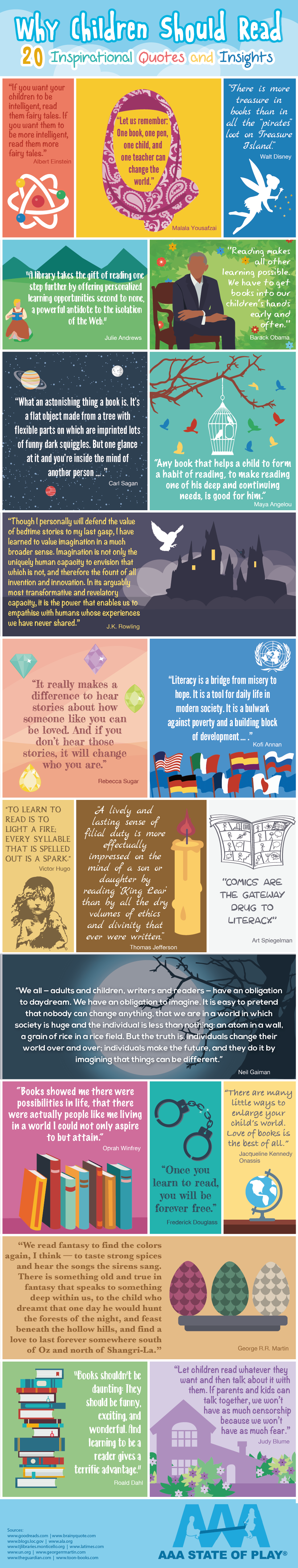 Why Children Should Read: 20 Inspirational Quotes and Insights #infographic