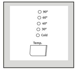 Hướng dẫn sử dụng máy giặt Electrolux 6