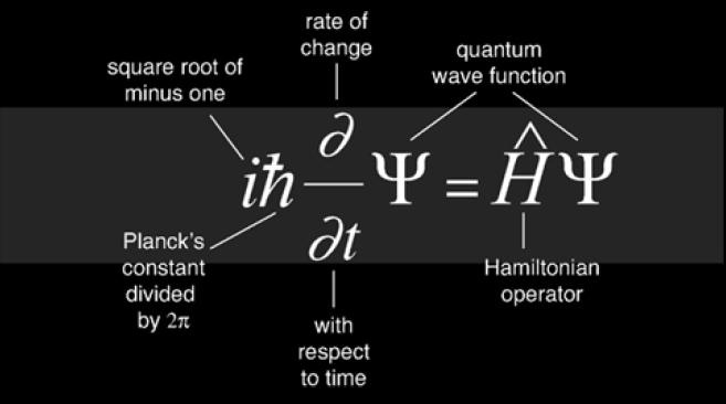 black hole equations physical properties - photo #3