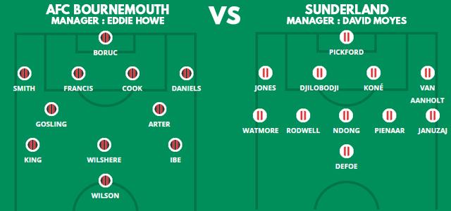 Prediksi Susunan Pemain AFC Bournemouth vs Sunderland