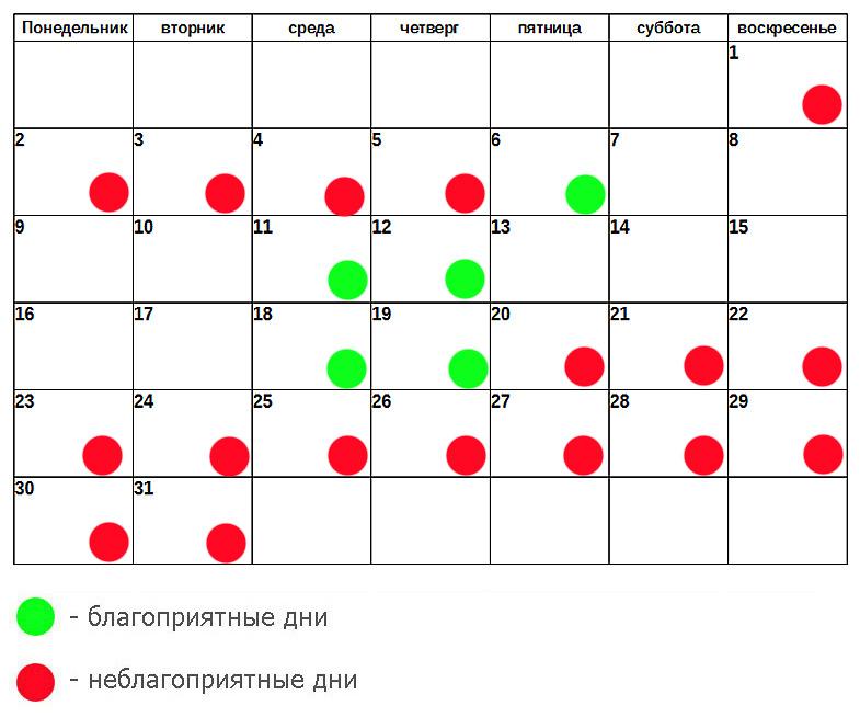 Лунный календарь мануальной терапии