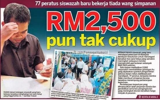 Gaji Graduan RM2,500 Cukup Jika Diurus