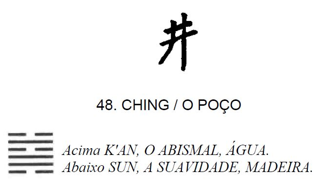 Imagem de 'Ching / O Poço' - hexagrama número 48, de 64 que fazem parte do I Ching, o Livro das Mutações