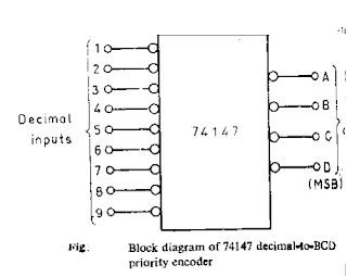 Digital Circuits Encoders Battery Circuit Wiring Diagram