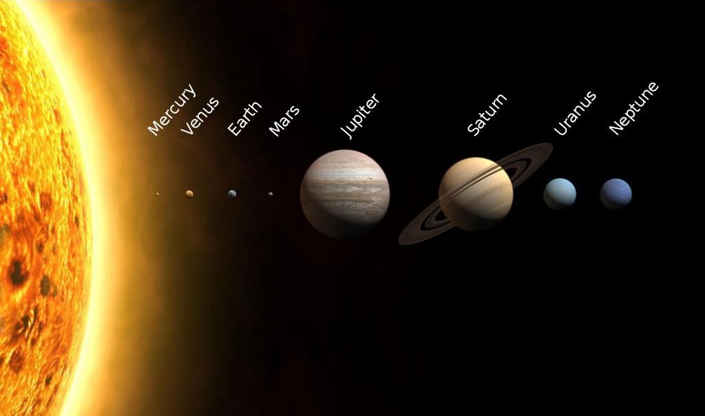 Planet mengorbit matahari