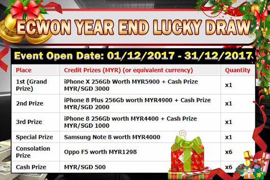ECWON Year End Lucky Draw 2017