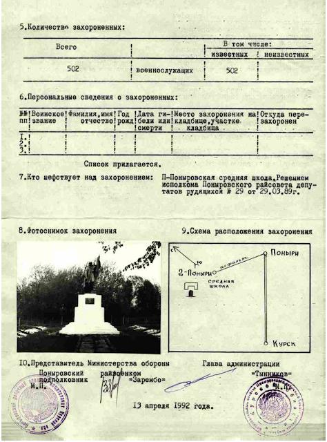 бланк учетная карточка воинского захоронения - фото 7