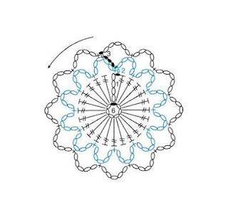 مثال للغرزه المنزلقة Slip stitch في الباترون المرسوم