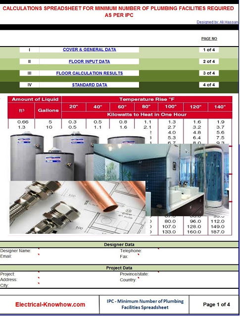 Electrical Calculations Sheet -Main ~ Electrical Knowhow
