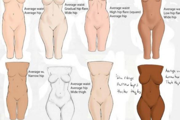 Forma trupit tregon sa të shëndetshëm jemi dhe parashikon sëmundjet