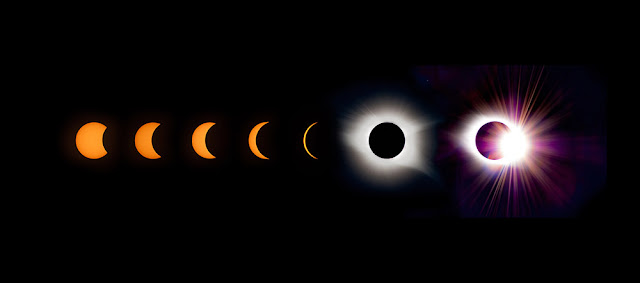 total solar eclipse 2017 phases