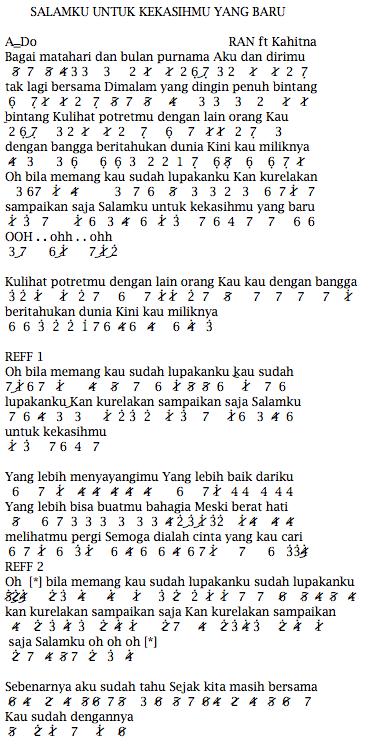 Not Angka Pianika Lagu Ran feat Kahitna Salamku Untuk Kekasihmu Yang Baru