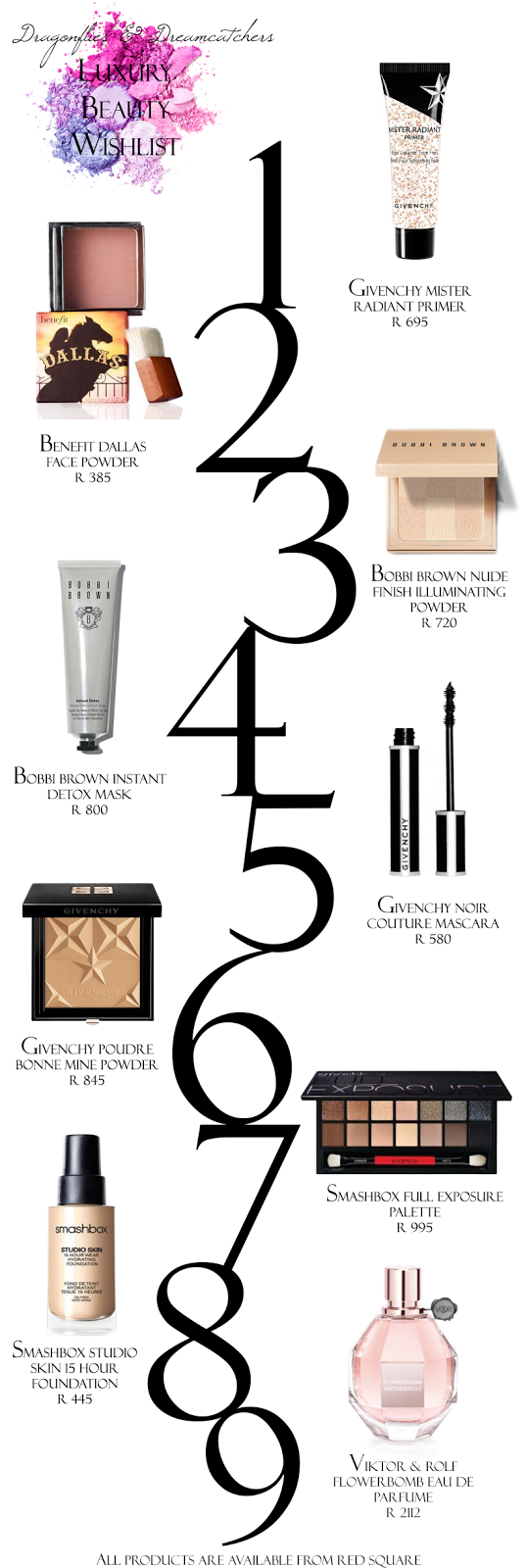 my luxury beauty wishlist, products I desire