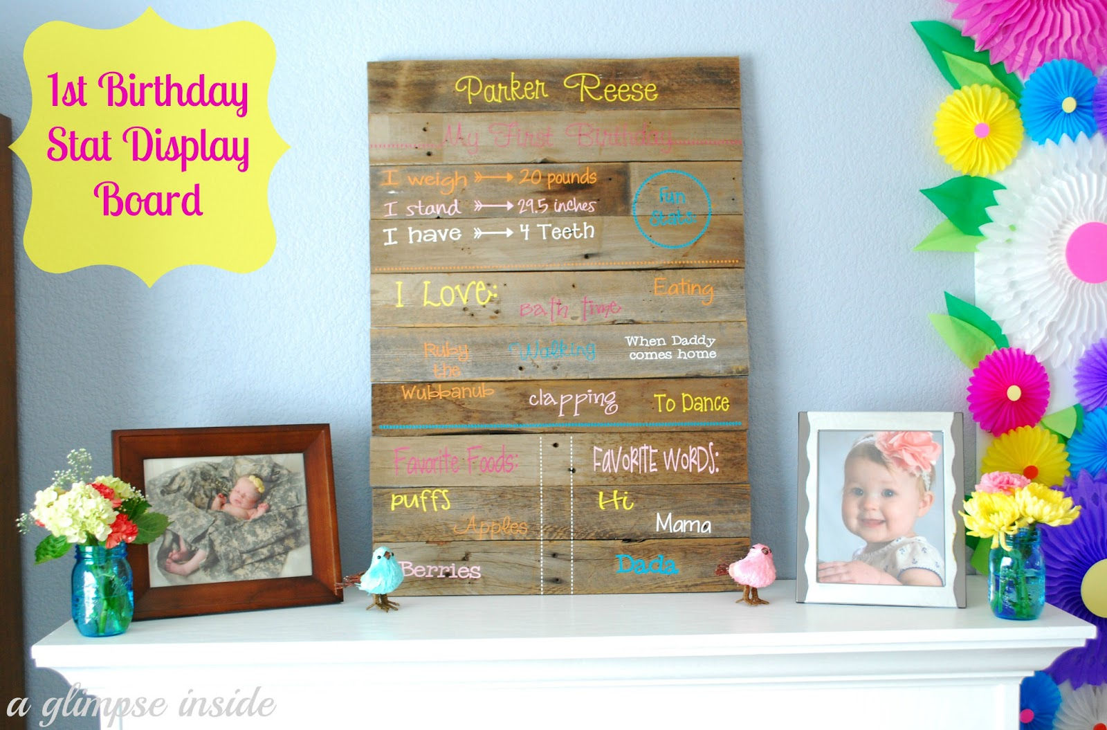 1st Birthday Stat Display Board A Glimpse Inside