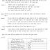 कक्षा -12 भौतिकी के कुछ लघु - प्रश्न उत्तर सहित ।