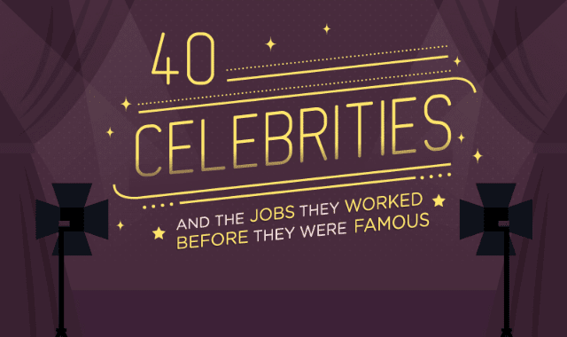 40 Celebrities and The Jobs They Worked Before They Were Famous