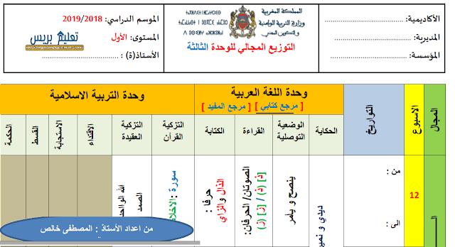 توازيع مجالية للوحدة الثالثة لمرجعي المفيد وكتابي في اللغة العربية للمستوى الأول ابتدائي