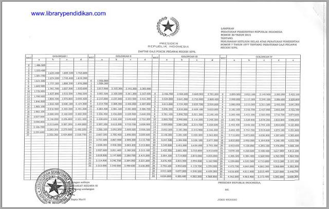 DAFTAR GAJI POKOK PNS GOLONGAN I, II, III, IV TERBARU-http://www.librarypendidikan.com