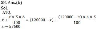 RRB NTPC Mathematics Quiz : 30th September_120.1