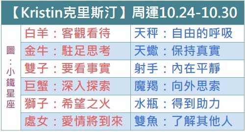 【Kristin克里斯汀】每周星座運勢2018.10.24-10.30