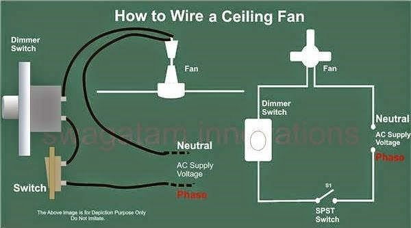 How to wire a Ceiling Fan | Elec Eng World