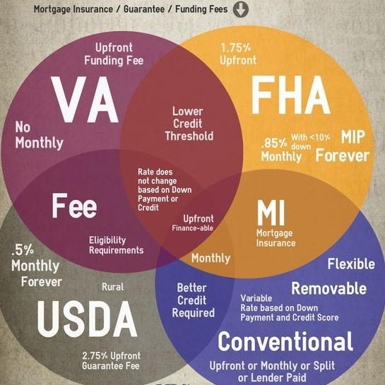 Mortgage Loan Approval Process in Kentucky