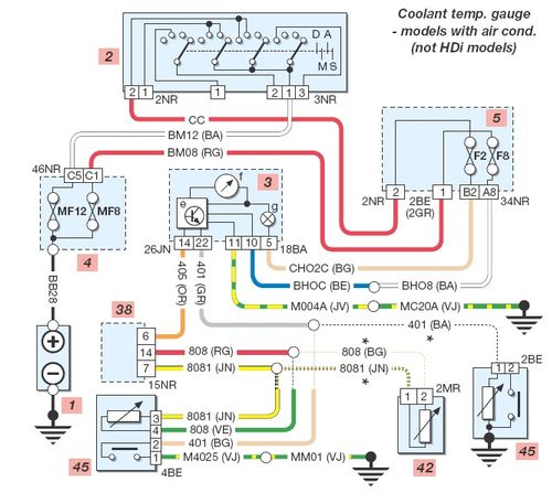 Peugeot 206 Wiring Diagram  Wiring Diagram Service Manual PDF