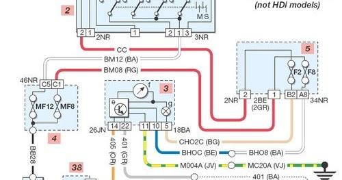 Peugeot 206 Wiring Diagram  Wiring Diagram Service Manual PDF