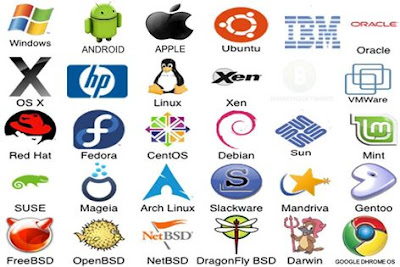Jenis sistem operasi