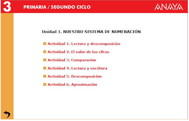 http://www.ceipjuanherreraalcausa.es/Recursosdidacticos/TERCERO/datos/03_mates/U01/unidad01.htm