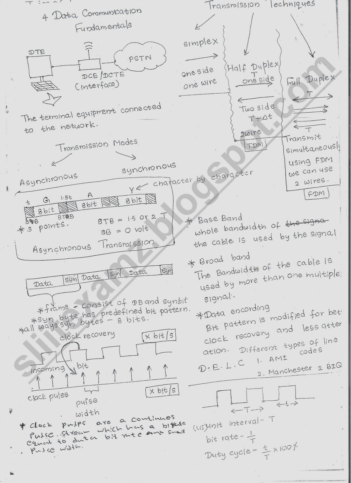 Student Help : DCCN I Short Note