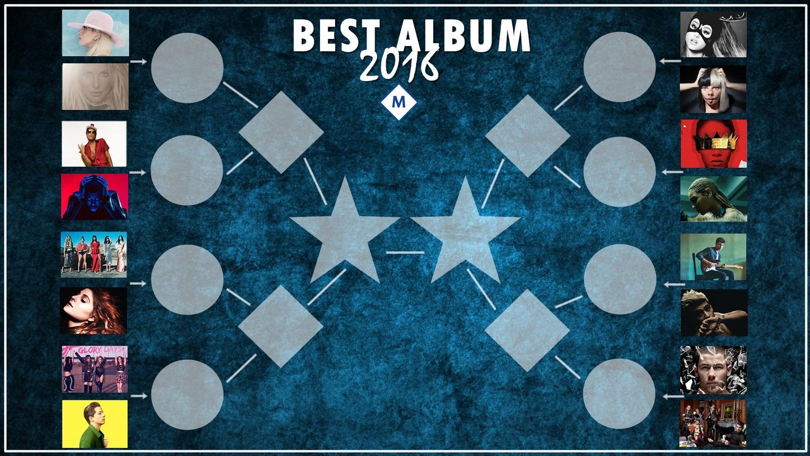 Best Album: Vote For Your Favorite!