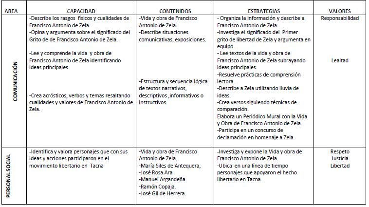 decente sitios de citas en línea en tacna