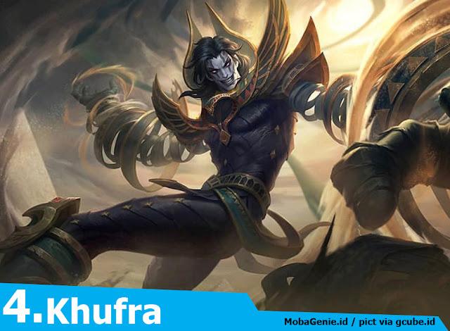 Khufra