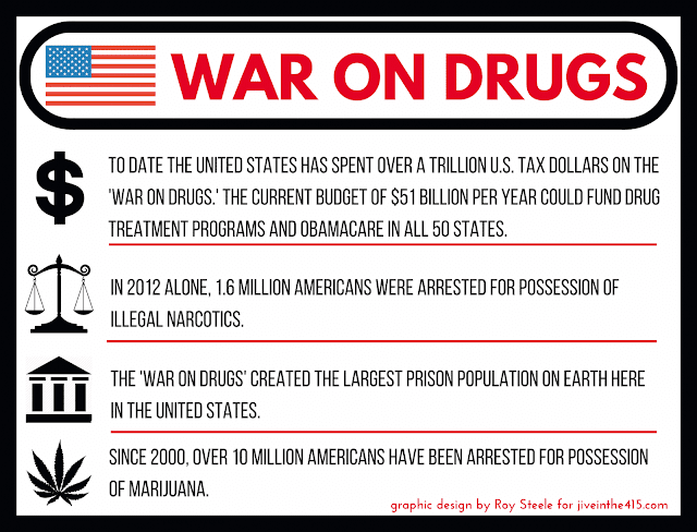 "An infographic entitled ""War On Drugs"" listing four historical facts about the war on drugs."