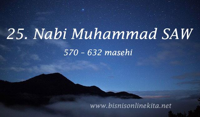nabi muhammad saw nama nama nabi